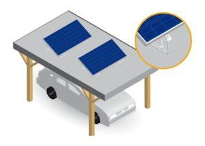 Duerfen PV-Kleinstanlagen an die Steckdose angeschlossen werden_Grafik_miniJOULE
