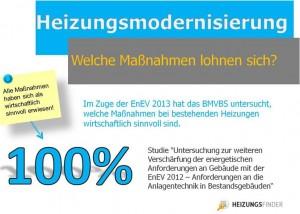 Heizungsmodernisierung Welche Maßnahmen lohnen sich_Grafik_DAA GmbH