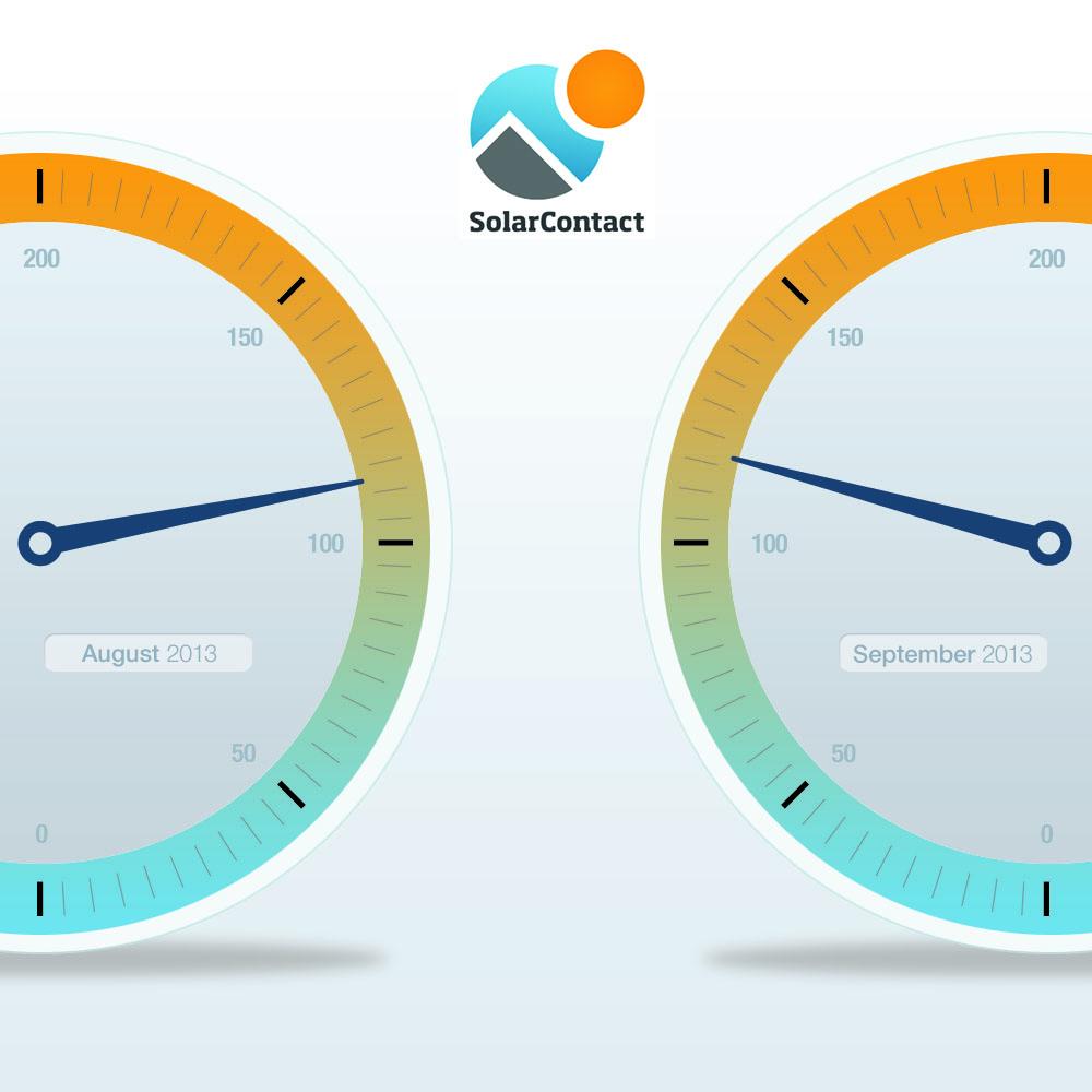 Solarcontact-Index_Sept13