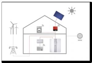 SMA Solar AG, Stiebel Eltron und Vaillant kooperieren_Bild_Stiebel_Eltron