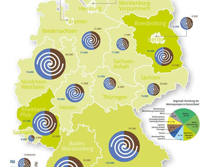 Regionale Verteilung von Wärmepumpen in Deutschland